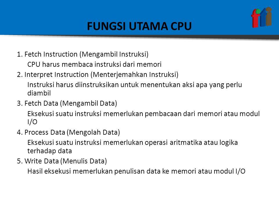 3. Register  Memori internal yang didesain untuk dapat menyimpan data lebih cepat dibandingkan memori utama 4. Internal Bus  Jalur yang berfungsi se