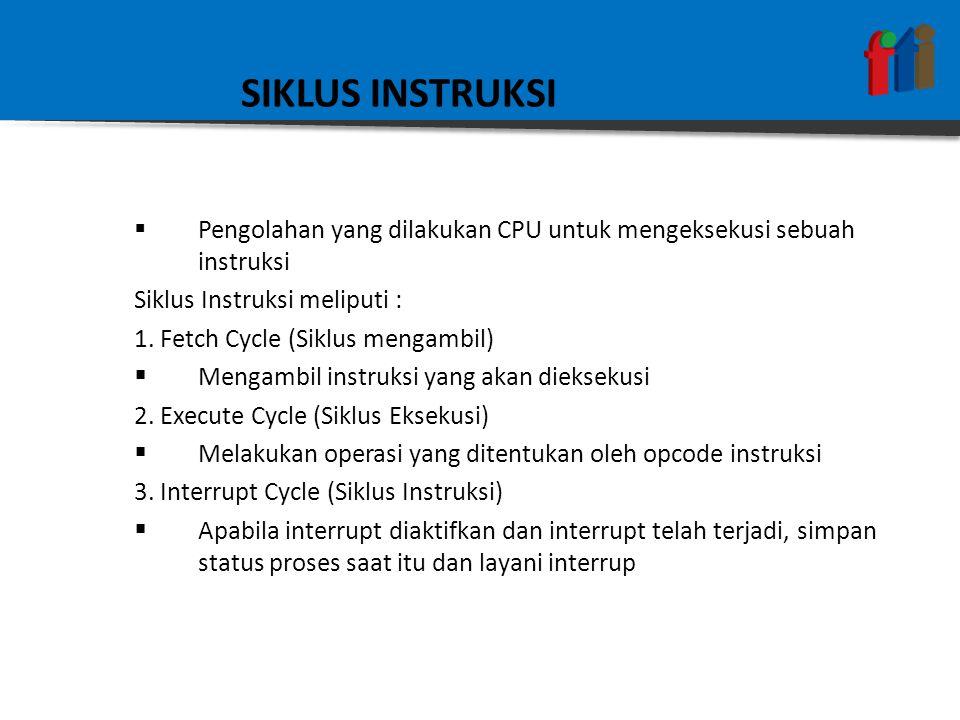 SIKLUS INSTRUKSI  Pengolahan yang dilakukan CPU untuk mengeksekusi sebuah instruksi Siklus Instruksi meliputi : 1.