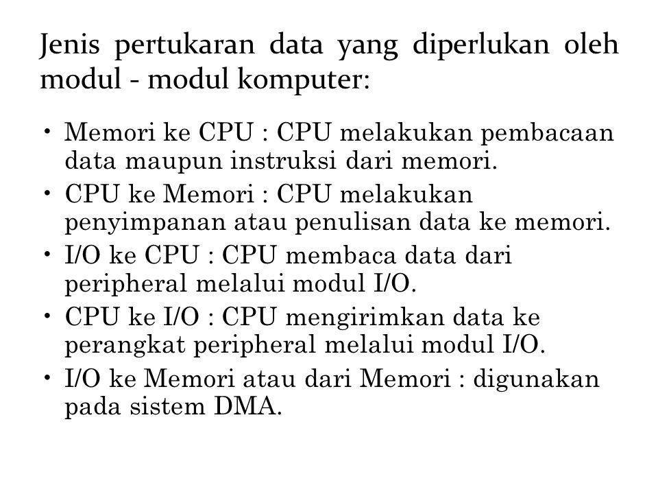 Jenis pertukaran data yang diperlukan oleh modul - modul komputer: •Memori ke CPU : CPU melakukan pembacaan data maupun instruksi dari memori. •CPU ke