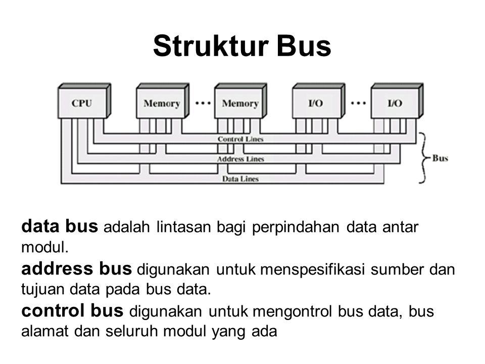 Struktur Bus data bus adalah lintasan bagi perpindahan data antar modul. address bus digunakan untuk menspesifikasi sumber dan tujuan data pada bus da