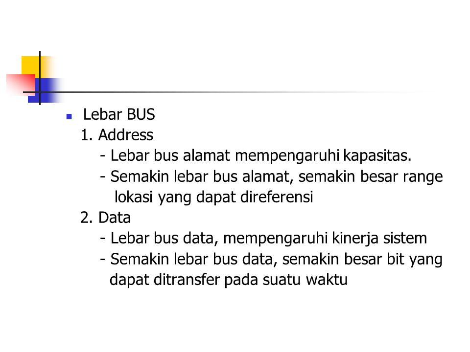  Lebar BUS 1. Address - Lebar bus alamat mempengaruhi kapasitas. - Semakin lebar bus alamat, semakin besar range lokasi yang dapat direferensi 2. Dat