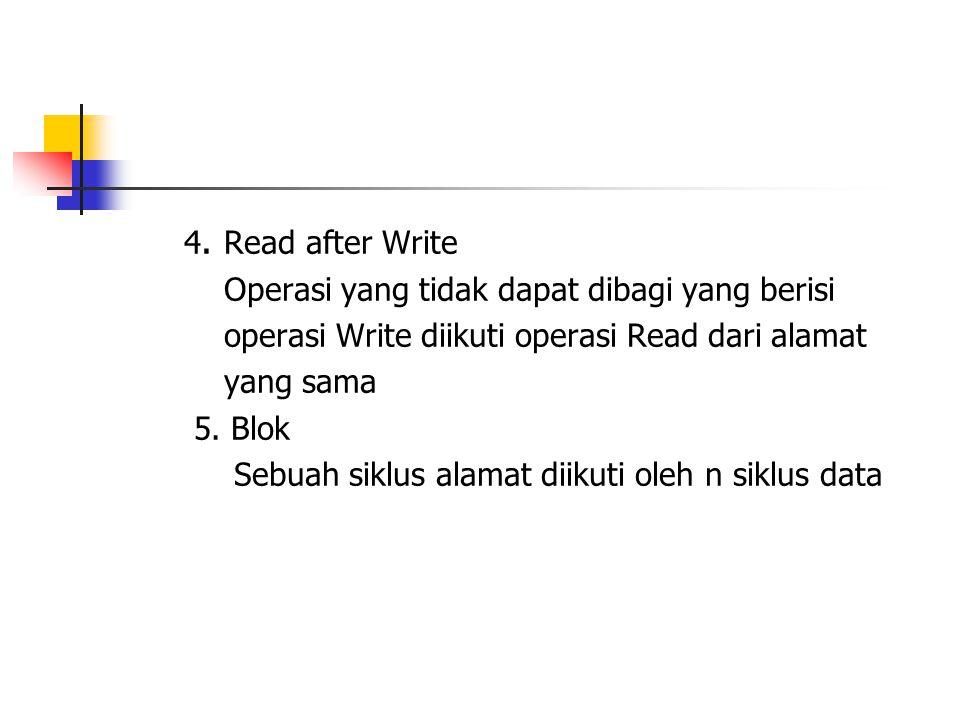 4. Read after Write Operasi yang tidak dapat dibagi yang berisi operasi Write diikuti operasi Read dari alamat yang sama 5. Blok Sebuah siklus alamat