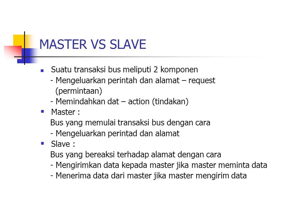 MASTER VS SLAVE  Suatu transaksi bus meliputi 2 komponen - Mengeluarkan perintah dan alamat – request (permintaan) - Memindahkan dat – action (tindak