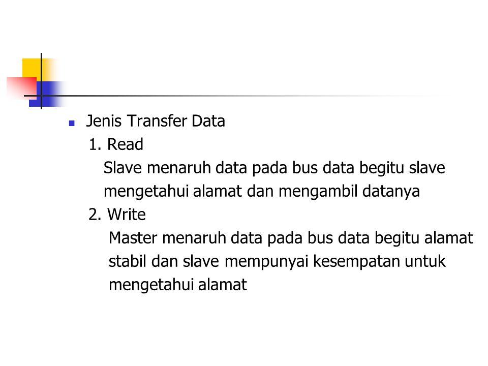  Jenis Transfer Data 1. Read Slave menaruh data pada bus data begitu slave mengetahui alamat dan mengambil datanya 2. Write Master menaruh data pada