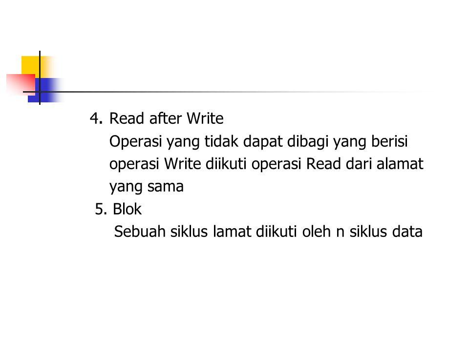 4. Read after Write Operasi yang tidak dapat dibagi yang berisi operasi Write diikuti operasi Read dari alamat yang sama 5. Blok Sebuah siklus lamat d