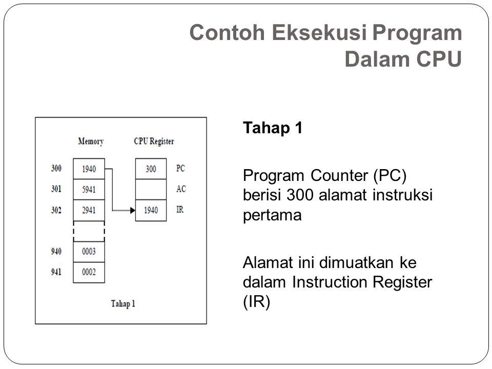 Contoh Eksekusi Program Dalam CPU Tahap 1 Program Counter (PC) berisi 300 alamat instruksi pertama Alamat ini dimuatkan ke dalam Instruction Register (IR)