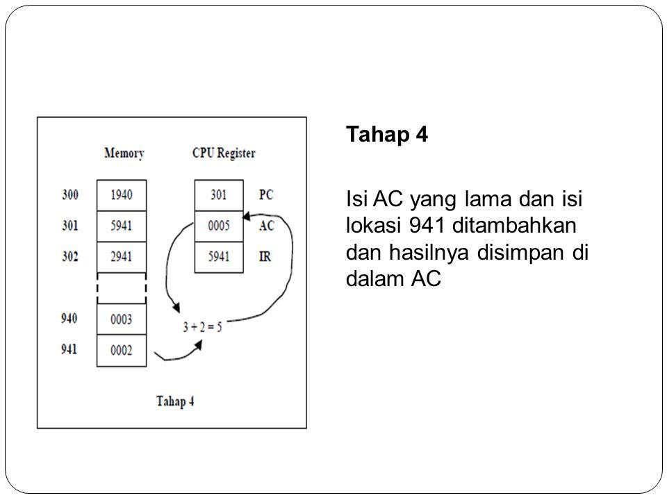 Tahap 4 Isi AC yang lama dan isi lokasi 941 ditambahkan dan hasilnya disimpan di dalam AC
