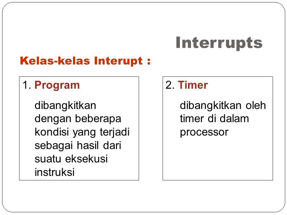 Interrupts Kelas-kelas Interupt : 1.
