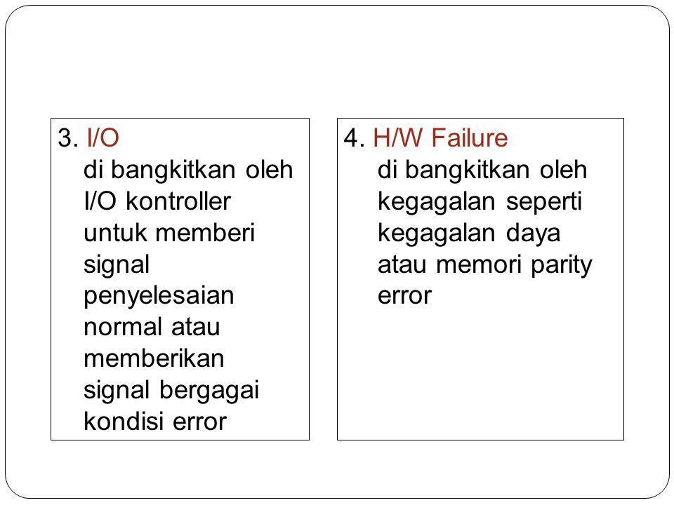 3. I/O di bangkitkan oleh I/O kontroller untuk memberi signal penyelesaian normal atau memberikan signal bergagai kondisi error 4. H/W Failure di bang