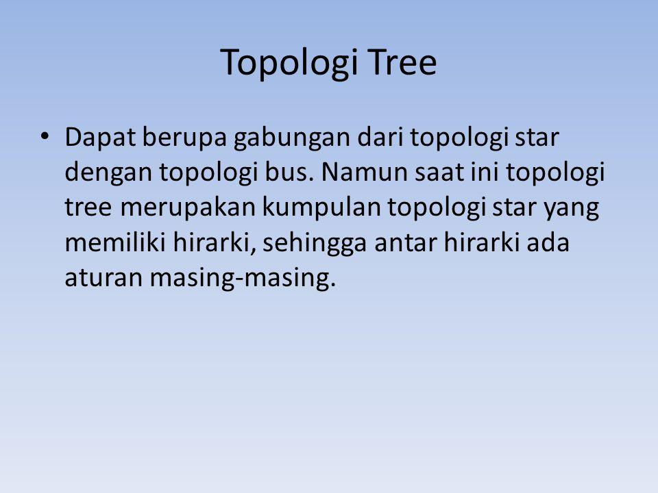 Topologi Tree • Dapat berupa gabungan dari topologi star dengan topologi bus.