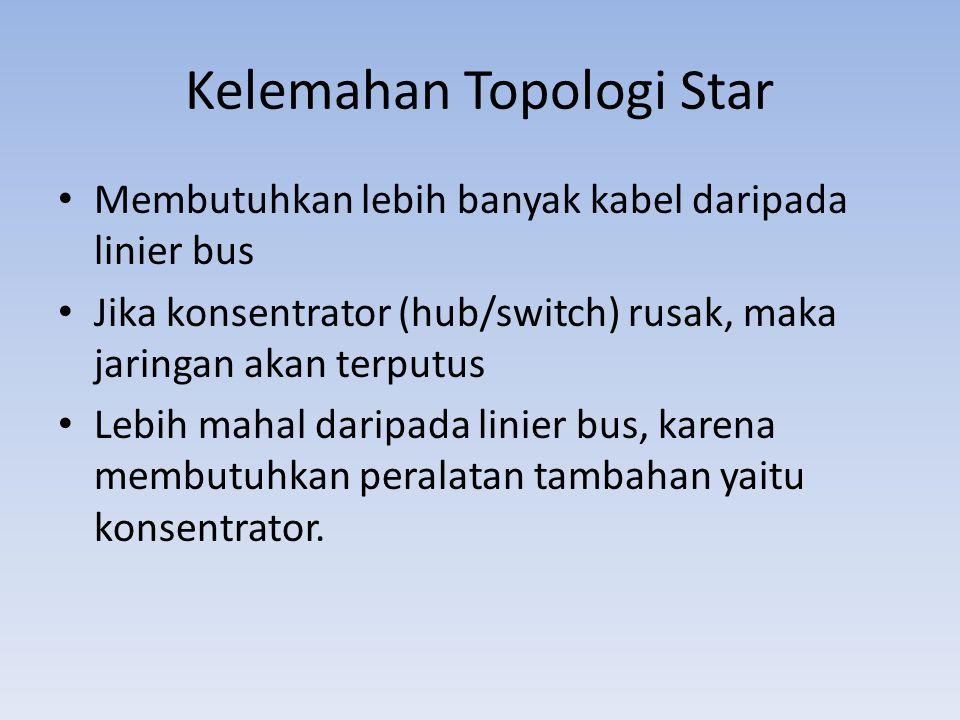 Kelemahan Topologi Star • Membutuhkan lebih banyak kabel daripada linier bus • Jika konsentrator (hub/switch) rusak, maka jaringan akan terputus • Lebih mahal daripada linier bus, karena membutuhkan peralatan tambahan yaitu konsentrator.