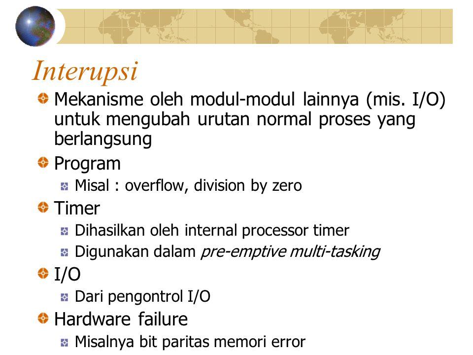 Interupsi Mekanisme oleh modul-modul lainnya (mis. I/O) untuk mengubah urutan normal proses yang berlangsung Program Misal : overflow, division by zer