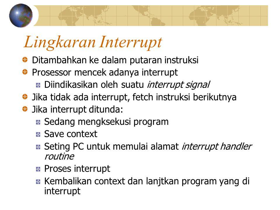 Lingkaran Interrupt Ditambahkan ke dalam putaran instruksi Prosessor mencek adanya interrupt Diindikasikan oleh suatu interrupt signal Jika tidak ada