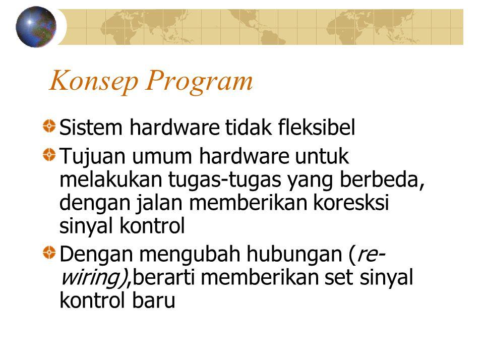 Konsep Program Sistem hardware tidak fleksibel Tujuan umum hardware untuk melakukan tugas-tugas yang berbeda, dengan jalan memberikan koresksi sinyal