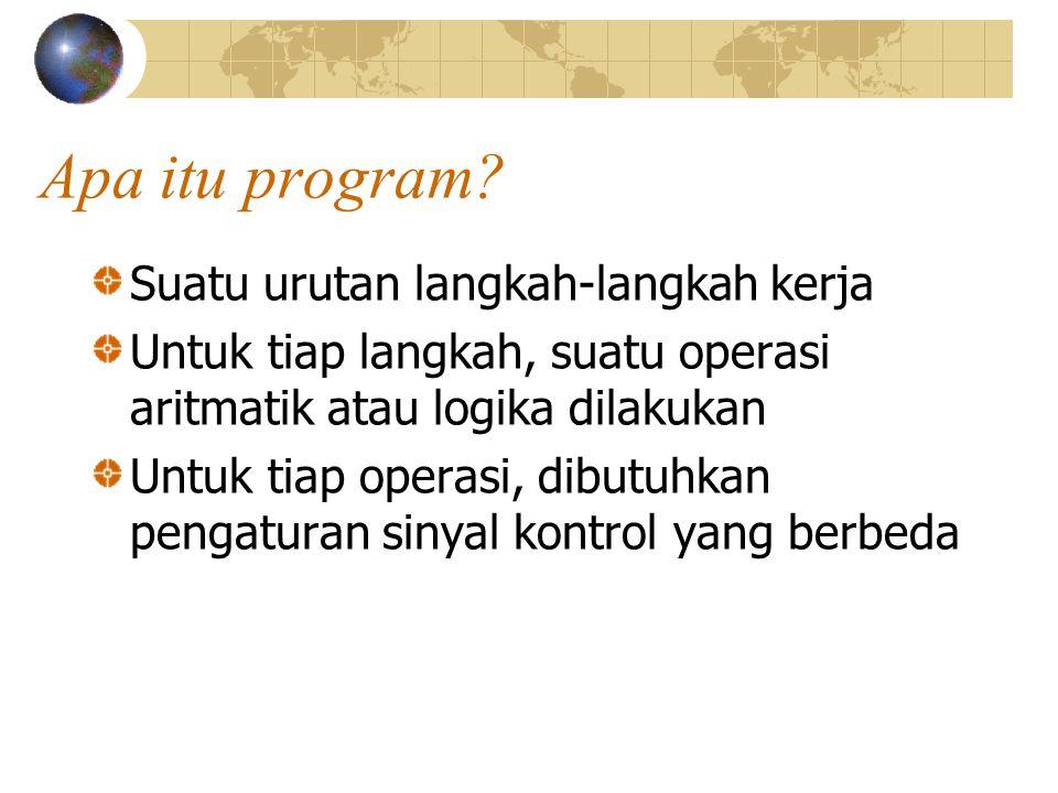 Apa itu program? Suatu urutan langkah-langkah kerja Untuk tiap langkah, suatu operasi aritmatik atau logika dilakukan Untuk tiap operasi, dibutuhkan p