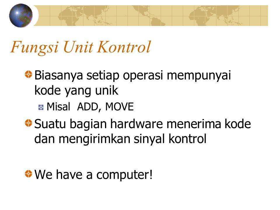 Fungsi Unit Kontrol Biasanya setiap operasi mempunyai kode yang unik Misal ADD, MOVE Suatu bagian hardware menerima kode dan mengirimkan sinyal kontrol We have a computer!
