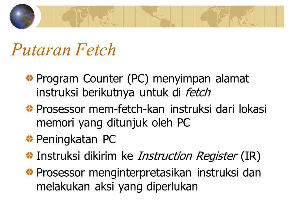 Putaran Fetch Program Counter (PC) menyimpan alamat instruksi berikutnya untuk di fetch Prosessor mem-fetch-kan instruksi dari lokasi memori yang ditunjuk oleh PC Peningkatan PC Instruksi dikirim ke Instruction Register (IR) Prosessor menginterpretasikan instruksi dan melakukan aksi yang diperlukan
