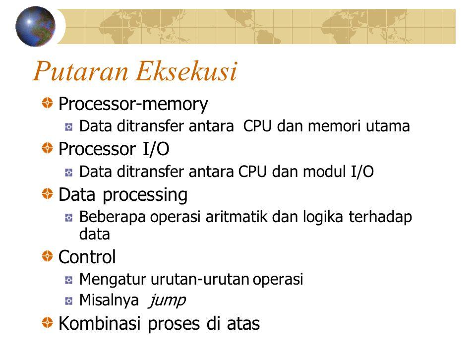 Putaran Eksekusi Processor-memory Data ditransfer antara CPU dan memori utama Processor I/O Data ditransfer antara CPU dan modul I/O Data processing B