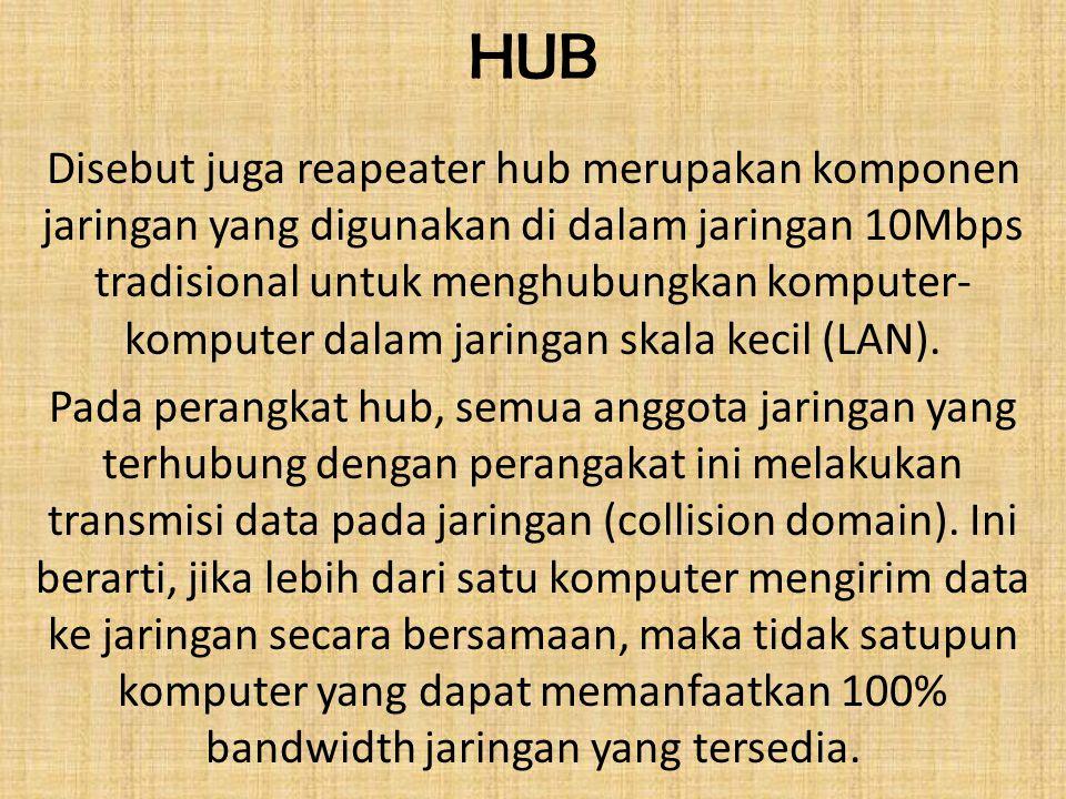 HUB Disebut juga reapeater hub merupakan komponen jaringan yang digunakan di dalam jaringan 10Mbps tradisional untuk menghubungkan komputer- komputer dalam jaringan skala kecil (LAN).
