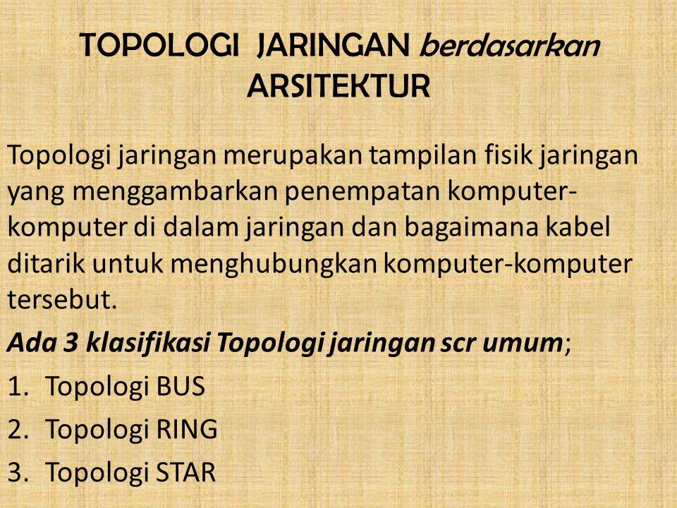 [1] Topologi BUS Topologi bus juga sering disebut dgn Ethernet .