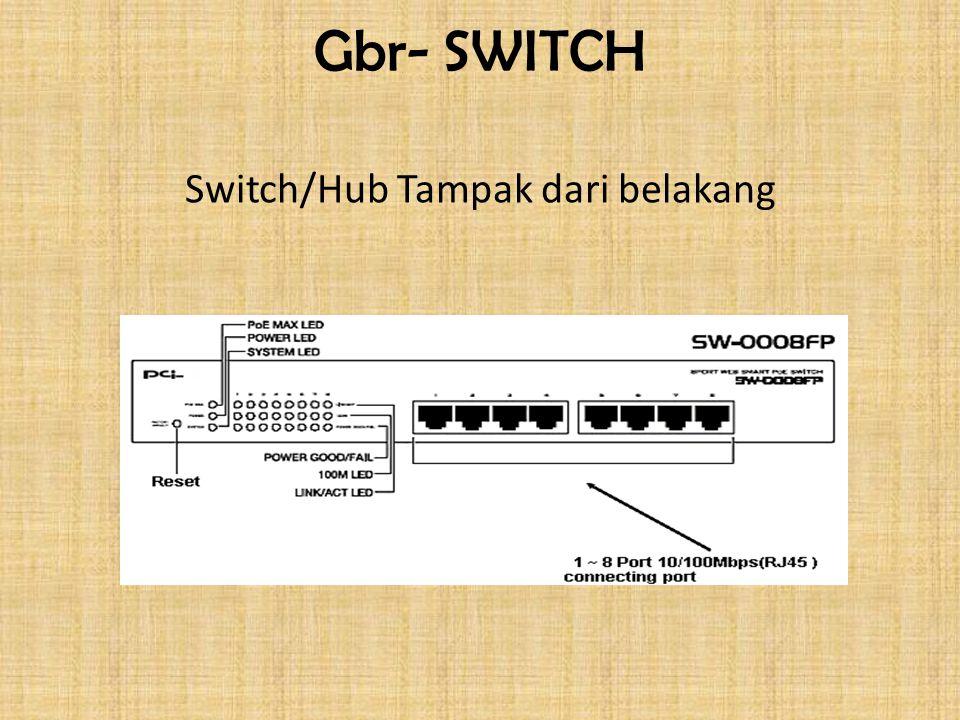 Gbr- SWITCH Switch/Hub Tampak dari belakang
