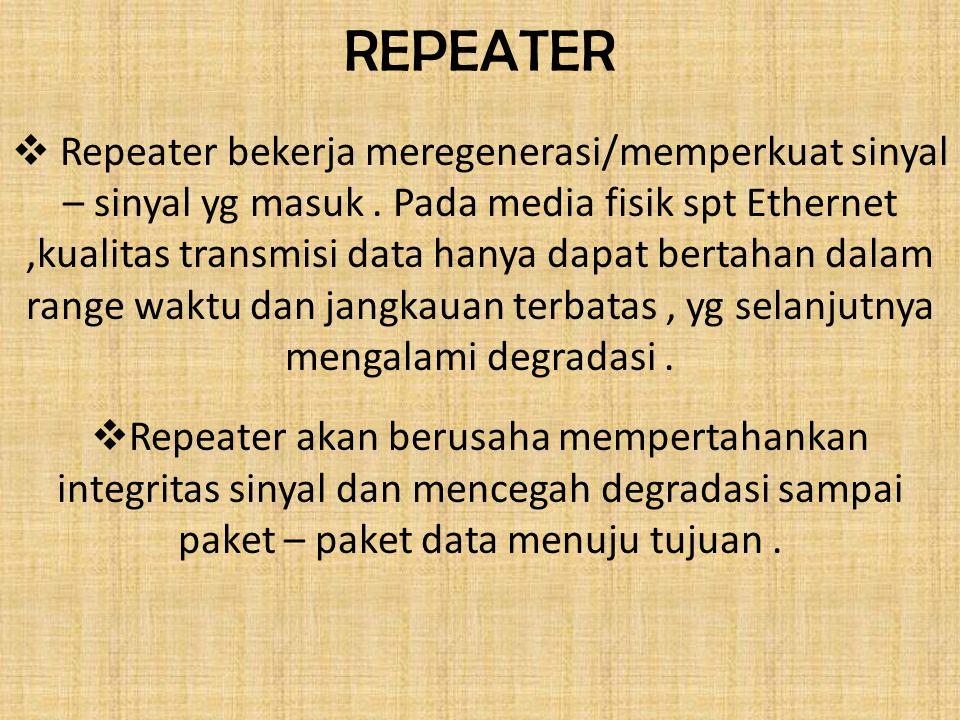 REPEATER  Repeater bekerja meregenerasi/memperkuat sinyal – sinyal yg masuk. Pada media fisik spt Ethernet,kualitas transmisi data hanya dapat bertah