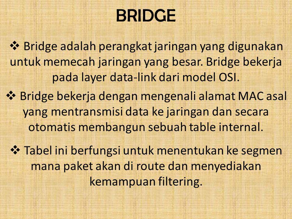 BRIDGE  Bridge adalah perangkat jaringan yang digunakan untuk memecah jaringan yang besar. Bridge bekerja pada layer data-link dari model OSI.  Brid