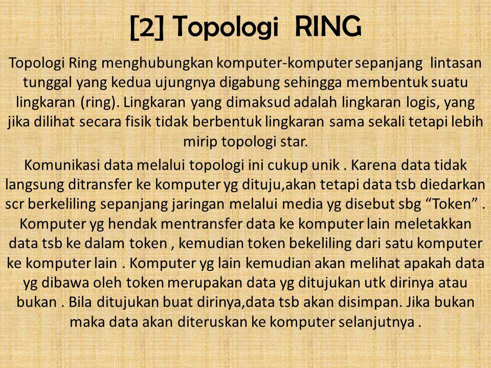 [2] Topologi RING Topologi Ring menghubungkan komputer-komputer sepanjang lintasan tunggal yang kedua ujungnya digabung sehingga membentuk suatu lingkaran (ring).
