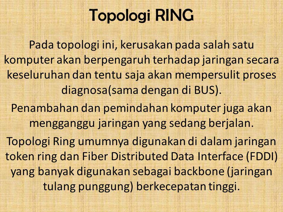 Topologi RING Pada topologi ini, kerusakan pada salah satu komputer akan berpengaruh terhadap jaringan secara keseluruhan dan tentu saja akan mempersu