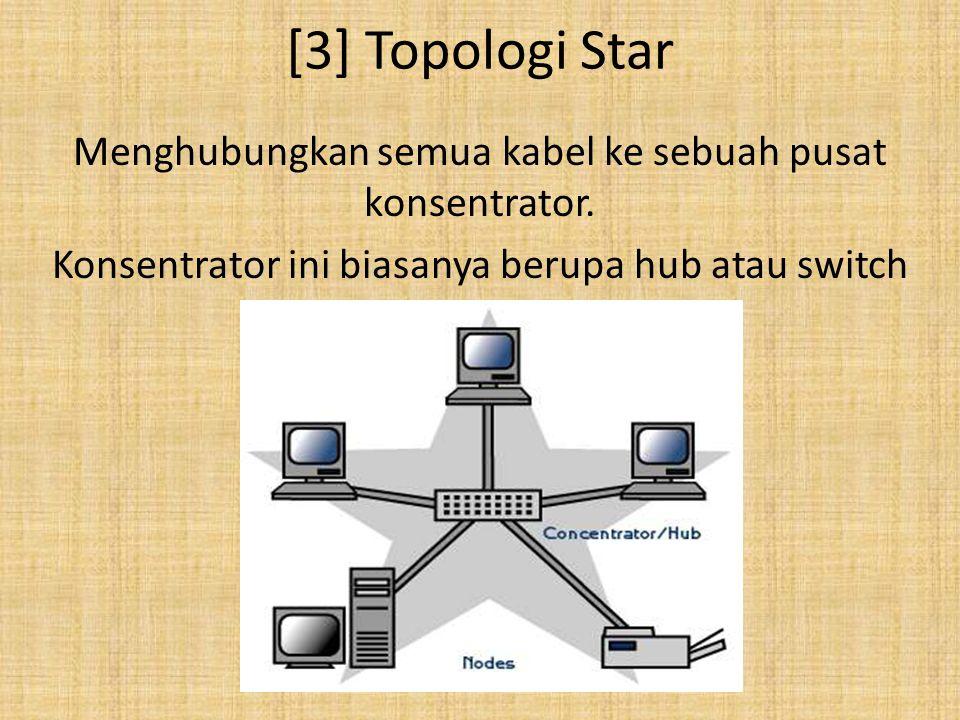 [3] Topologi Star Menghubungkan semua kabel ke sebuah pusat konsentrator. Konsentrator ini biasanya berupa hub atau switch