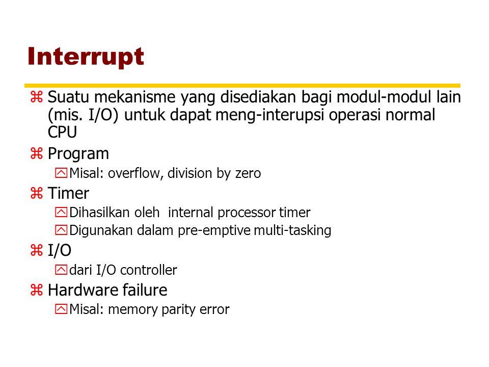 Interrupt zSuatu mekanisme yang disediakan bagi modul-modul lain (mis. I/O) untuk dapat meng-interupsi operasi normal CPU zProgram yMisal: overflow, d