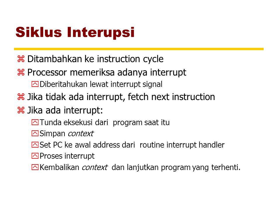 Siklus Interupsi zDitambahkan ke instruction cycle zProcessor memeriksa adanya interrupt yDiberitahukan lewat interrupt signal zJika tidak ada interru