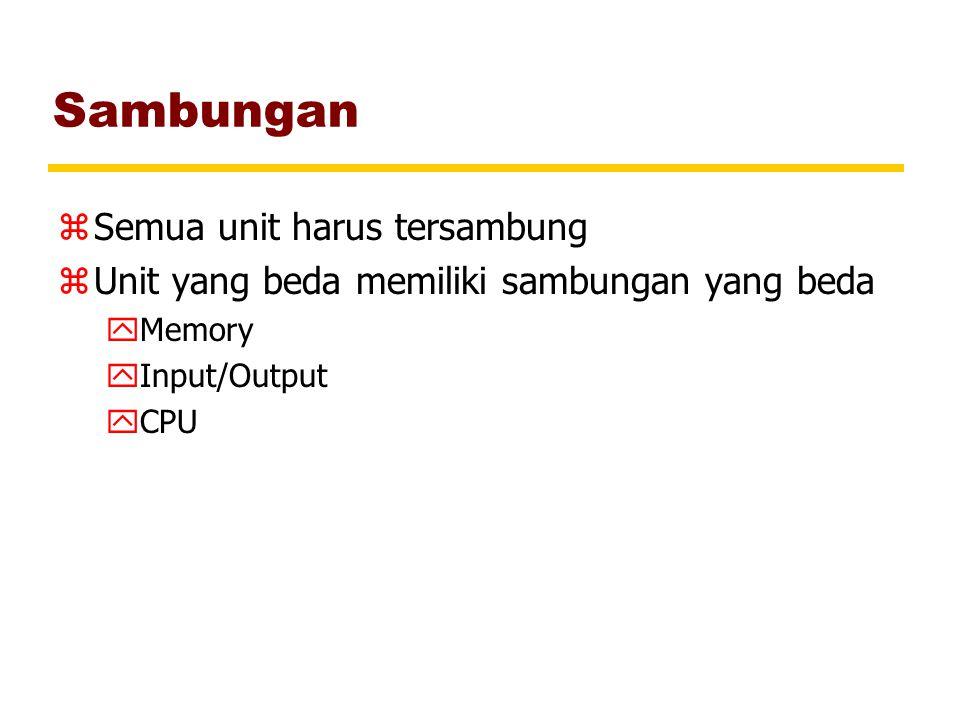 Sambungan zSemua unit harus tersambung zUnit yang beda memiliki sambungan yang beda yMemory yInput/Output yCPU