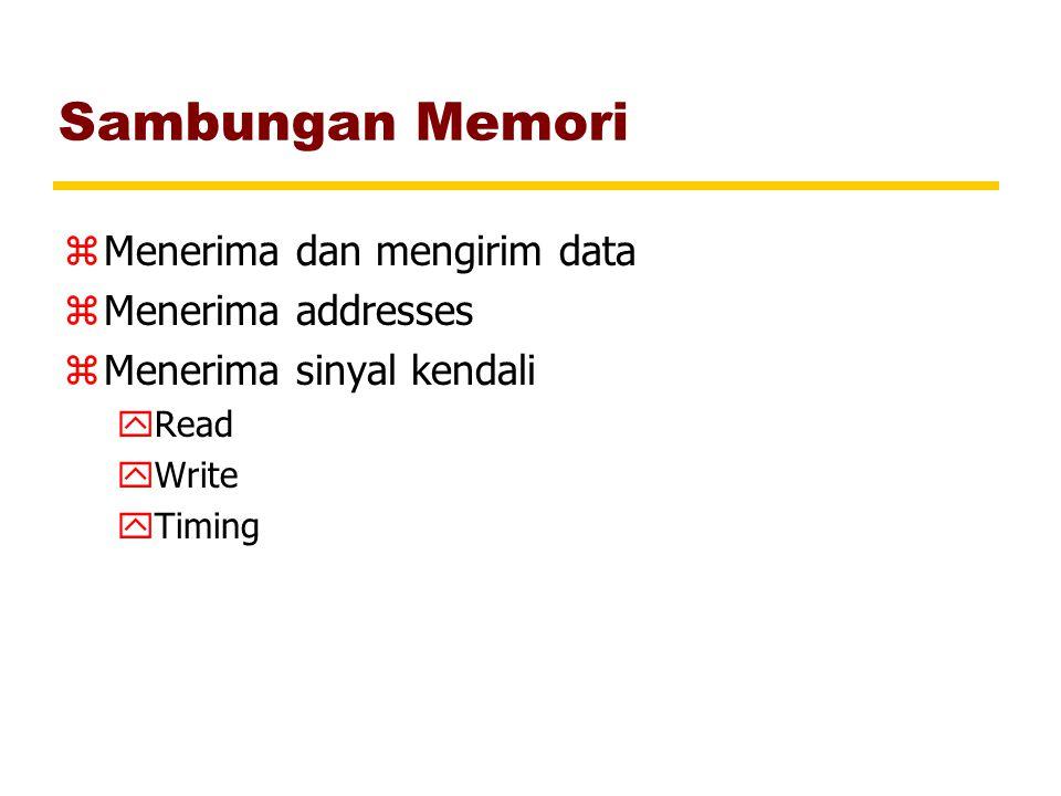 Sambungan Memori zMenerima dan mengirim data zMenerima addresses zMenerima sinyal kendali yRead yWrite yTiming