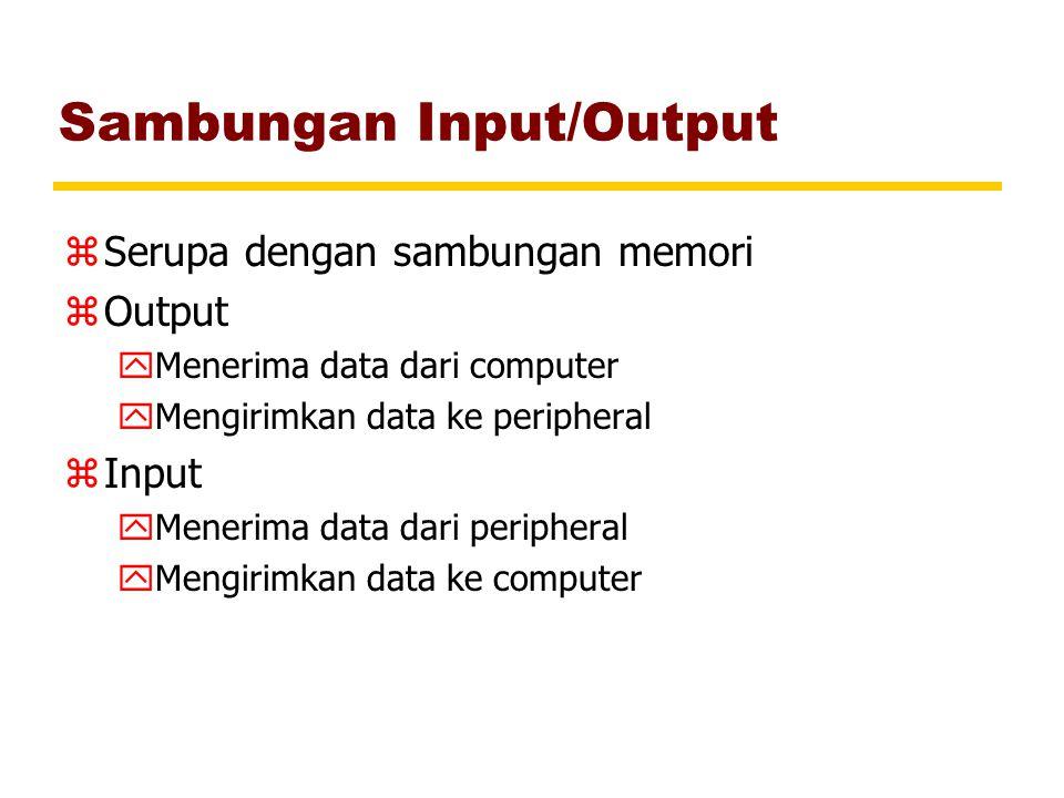 Sambungan Input/Output zSerupa dengan sambungan memori zOutput yMenerima data dari computer yMengirimkan data ke peripheral zInput yMenerima data dari