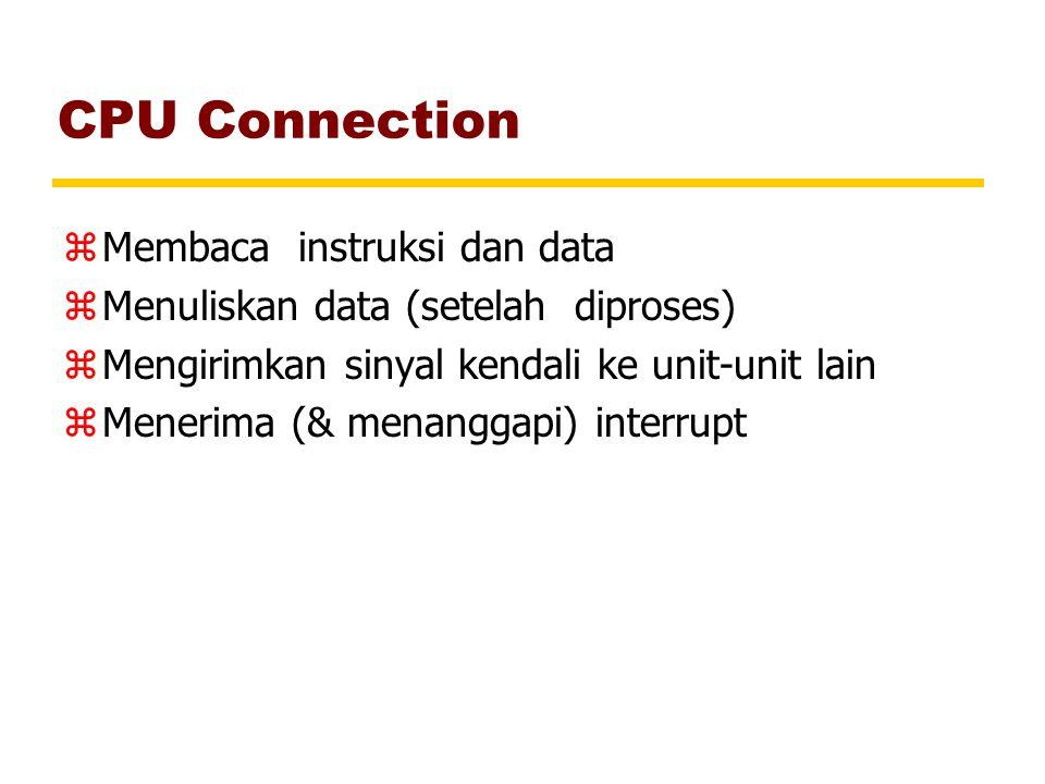 CPU Connection zMembaca instruksi dan data zMenuliskan data (setelah diproses) zMengirimkan sinyal kendali ke unit-unit lain zMenerima (& menanggapi)