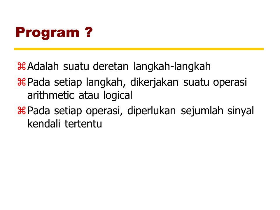 Program ? zAdalah suatu deretan langkah-langkah zPada setiap langkah, dikerjakan suatu operasi arithmetic atau logical zPada setiap operasi, diperluka