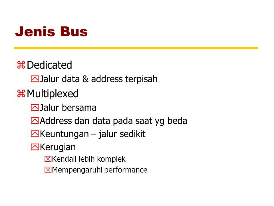 Jenis Bus zDedicated yJalur data & address terpisah zMultiplexed yJalur bersama yAddress dan data pada saat yg beda yKeuntungan – jalur sedikit yKerug