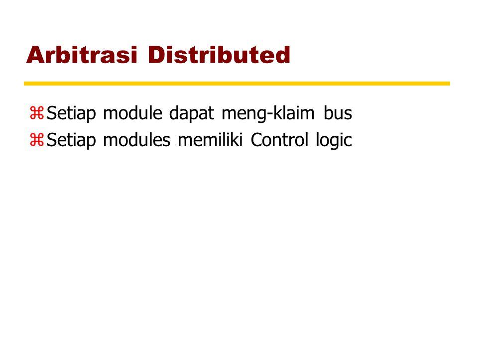 Arbitrasi Distributed zSetiap module dapat meng-klaim bus zSetiap modules memiliki Control logic