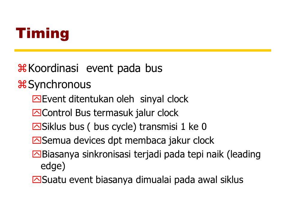 Timing zKoordinasi event pada bus zSynchronous yEvent ditentukan oleh sinyal clock yControl Bus termasuk jalur clock ySiklus bus ( bus cycle) transmis