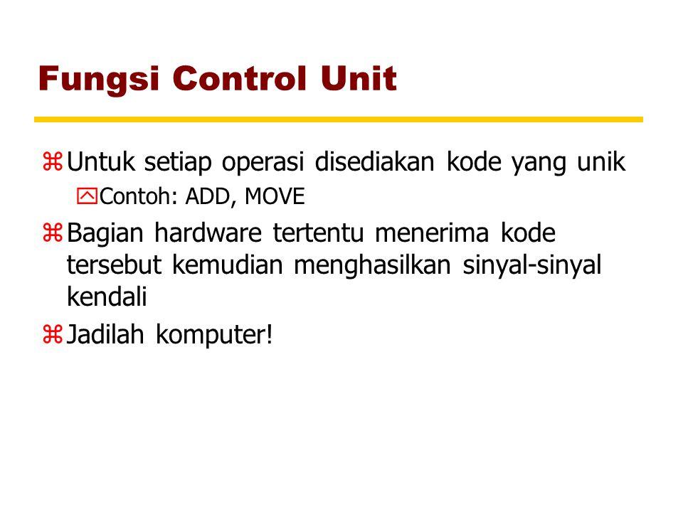 Fungsi Control Unit zUntuk setiap operasi disediakan kode yang unik yContoh: ADD, MOVE zBagian hardware tertentu menerima kode tersebut kemudian mengh