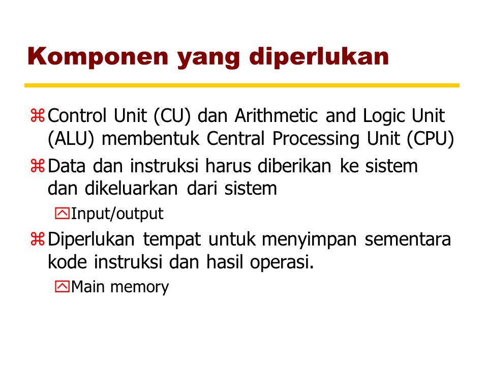 Komponen yang diperlukan zControl Unit (CU) dan Arithmetic and Logic Unit (ALU) membentuk Central Processing Unit (CPU) zData dan instruksi harus dibe