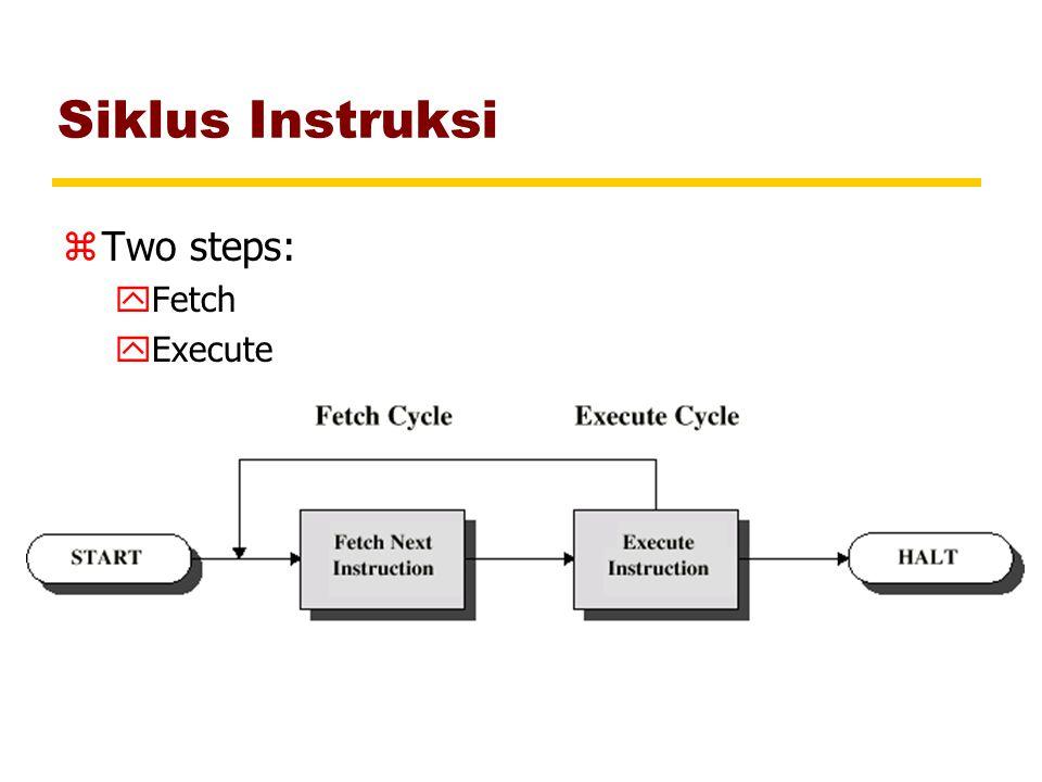 Siklus Instruksi zTwo steps: yFetch yExecute