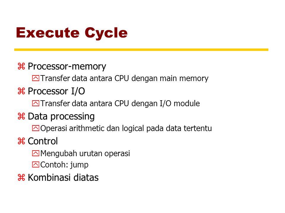Execute Cycle zProcessor-memory yTransfer data antara CPU dengan main memory zProcessor I/O yTransfer data antara CPU dengan I/O module zData processi