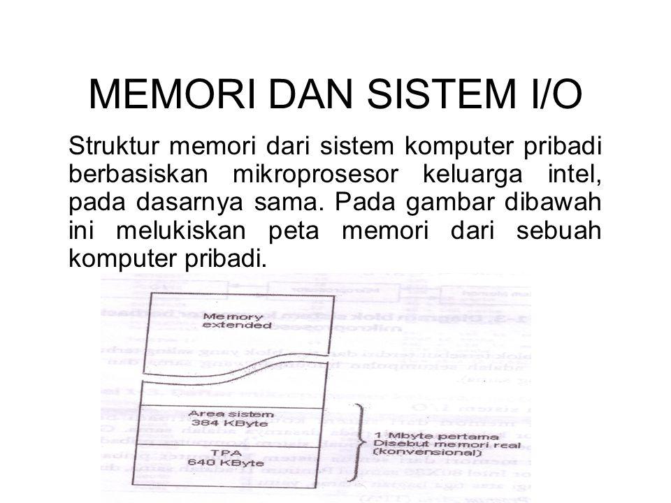 Struktur memori dari semua sistem komputer berbasis mikroprosesor Intel 80x86 sampai Pentium II adalah sama, dimana sistem memori dibagi atas tiga utama yaitu : 1.Transien Program Area (TPA) 2.System Area 3.Extended Memory System (XMS) SatuMByte pertama sering disebut sebagai real memory, sebab setiap mikroprosesor Intel didesain untuk berfungsi pada area ini (pada saat beroperasi pada mode real)