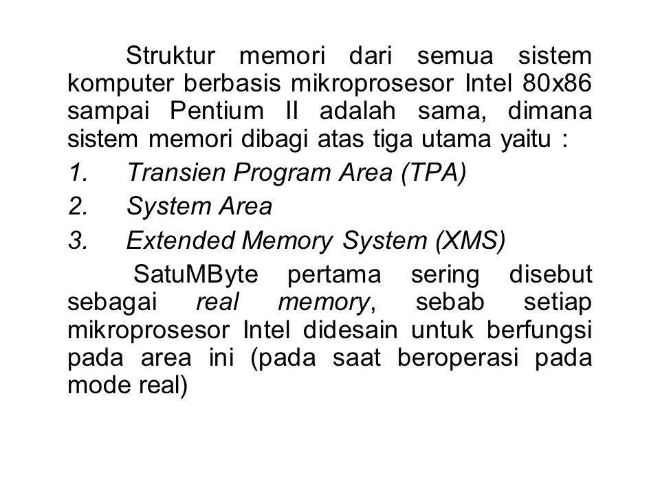 Struktur memori dari semua sistem komputer berbasis mikroprosesor Intel 80x86 sampai Pentium II adalah sama, dimana sistem memori dibagi atas tiga uta