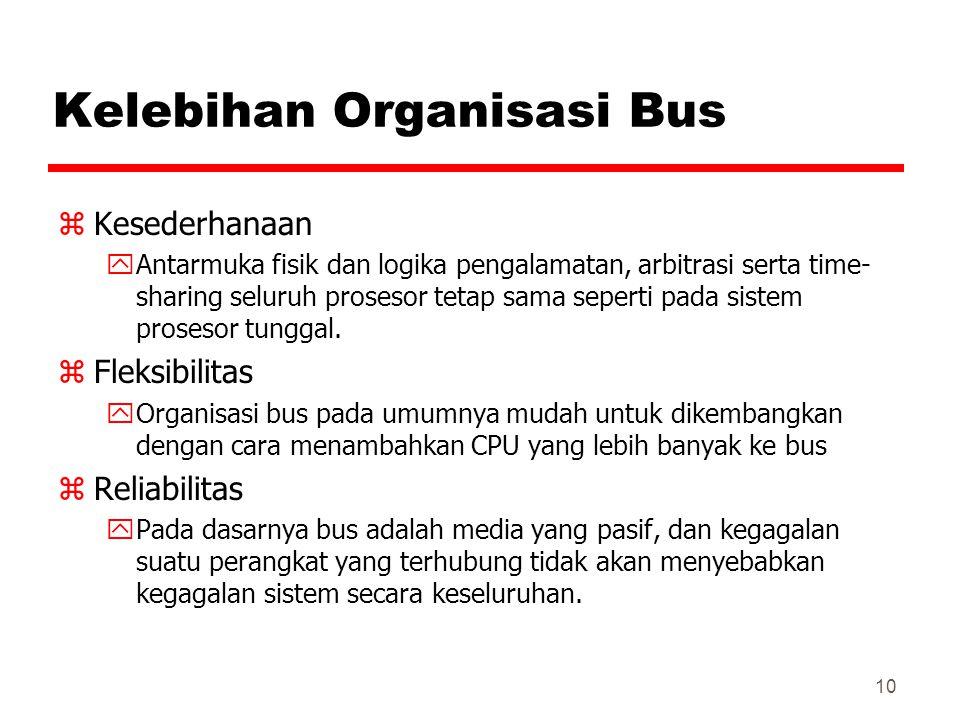 10 Kelebihan Organisasi Bus zKesederhanaan yAntarmuka fisik dan logika pengalamatan, arbitrasi serta time- sharing seluruh prosesor tetap sama seperti