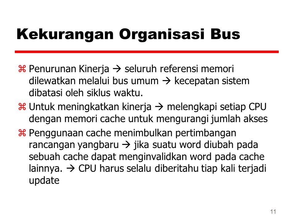 11 Kekurangan Organisasi Bus zPenurunan Kinerja  seluruh referensi memori dilewatkan melalui bus umum  kecepatan sistem dibatasi oleh siklus waktu.