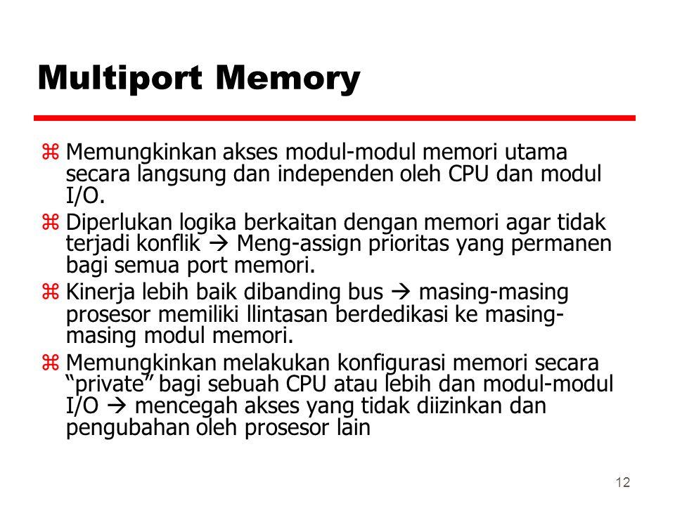 12 Multiport Memory zMemungkinkan akses modul-modul memori utama secara langsung dan independen oleh CPU dan modul I/O. zDiperlukan logika berkaitan d