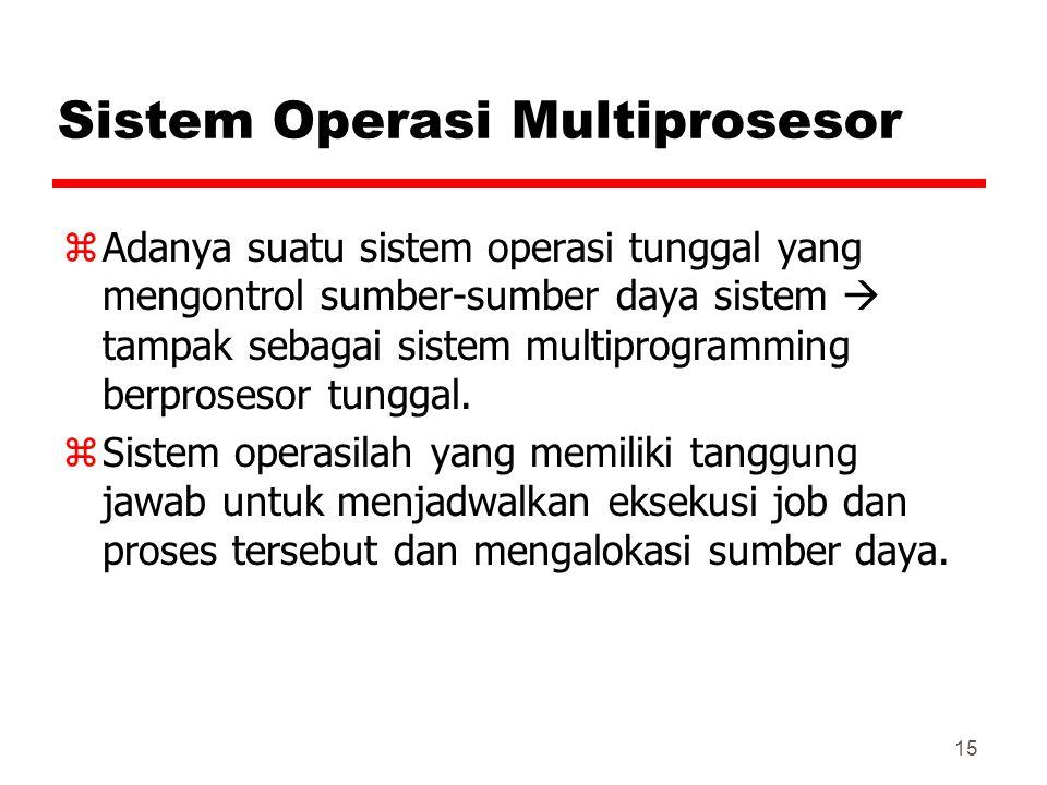 15 Sistem Operasi Multiprosesor zAdanya suatu sistem operasi tunggal yang mengontrol sumber-sumber daya sistem  tampak sebagai sistem multiprogrammin